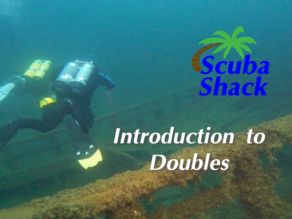 INTRODUCTION TO DOUBLES --